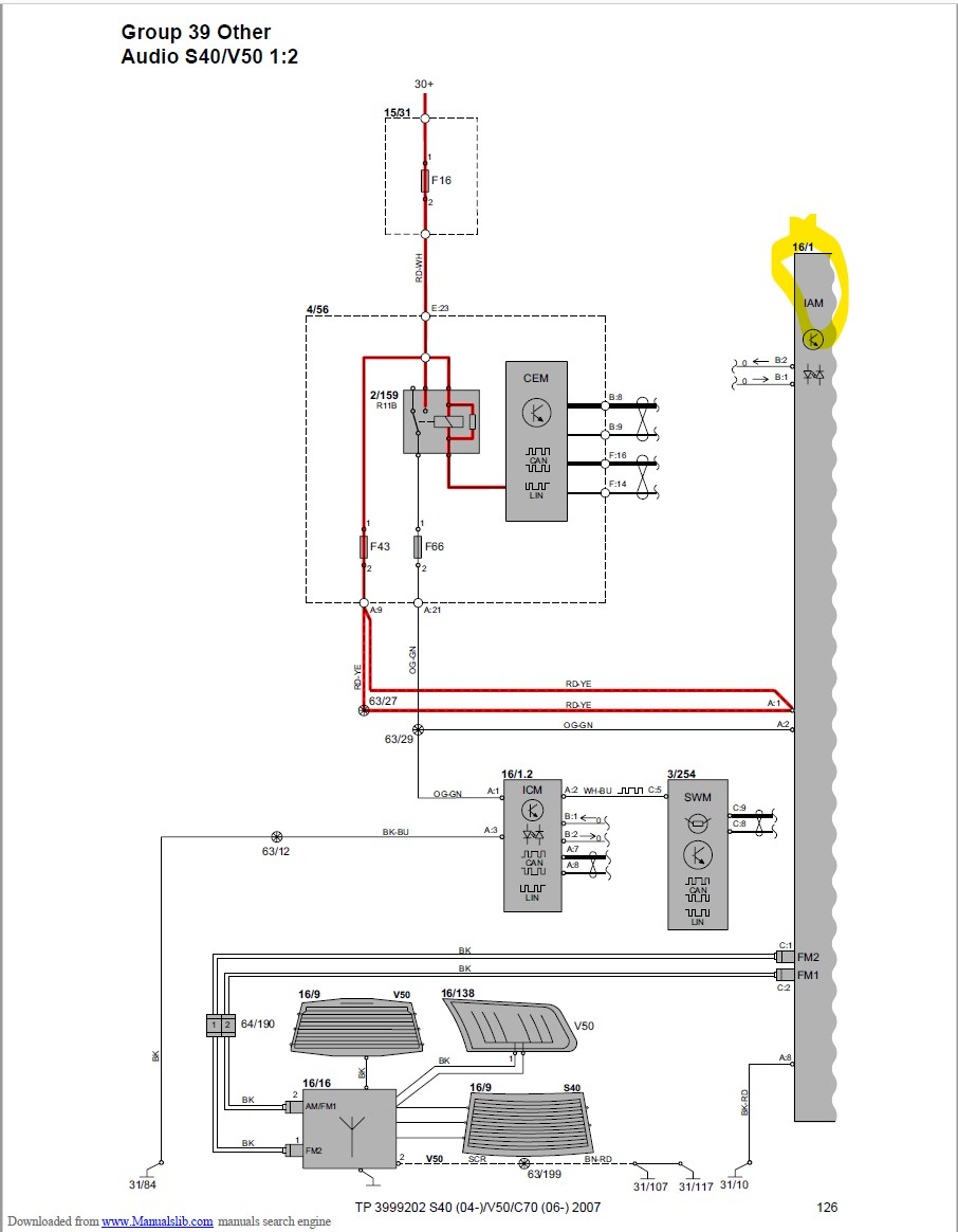 IAM - Performance Diagram.jpg